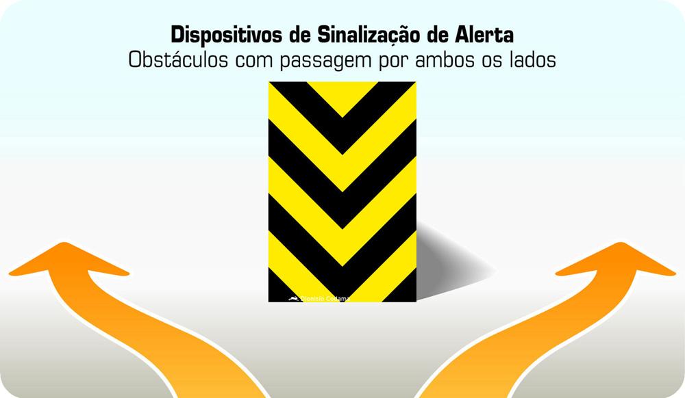 Dispositivos Auxiliares — Dispositivos de Sinalização de ...