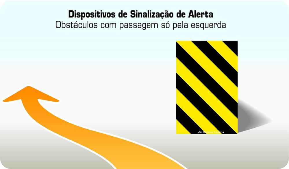 Dispositivos de Sinalizacao de Alerta 3