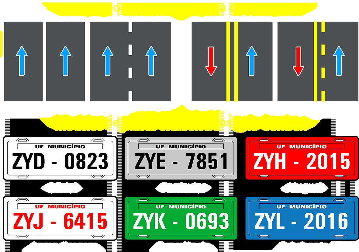 pista de rolamento e placa de automovel