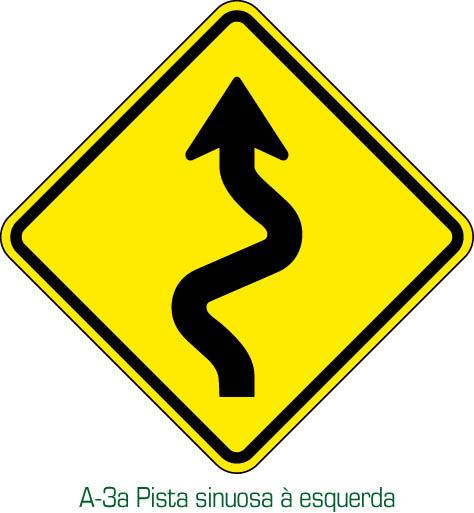 sinuous lane ahead
